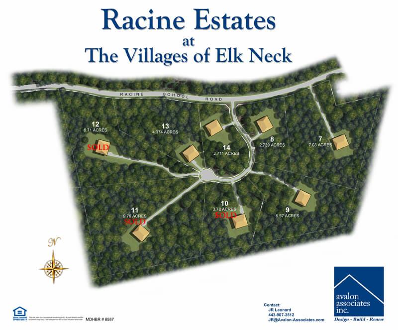 Racine Estates